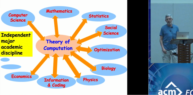 Combinatorics and more | Gil Kalai's blog